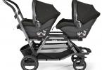 Rüyada ikiz Bebek Arabası Görmek